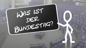 Theorie: Der Deutsche Bundestag